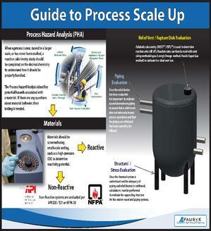 GuidetoProcessScaleUp2