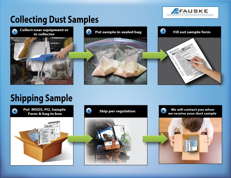 How to Collect Dust
