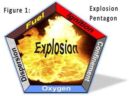Dust_Pentagon