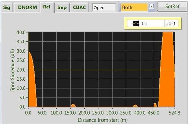 Lira Portable Cable Graph