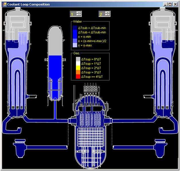 PWR RCS Coolant Loop View-1