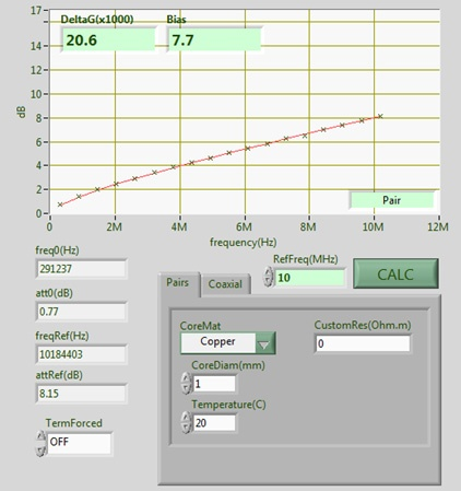 Fig2-LIRA_Delta-G_Evaluation