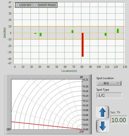 Fig3-LIRA_DNORM_Evaluation