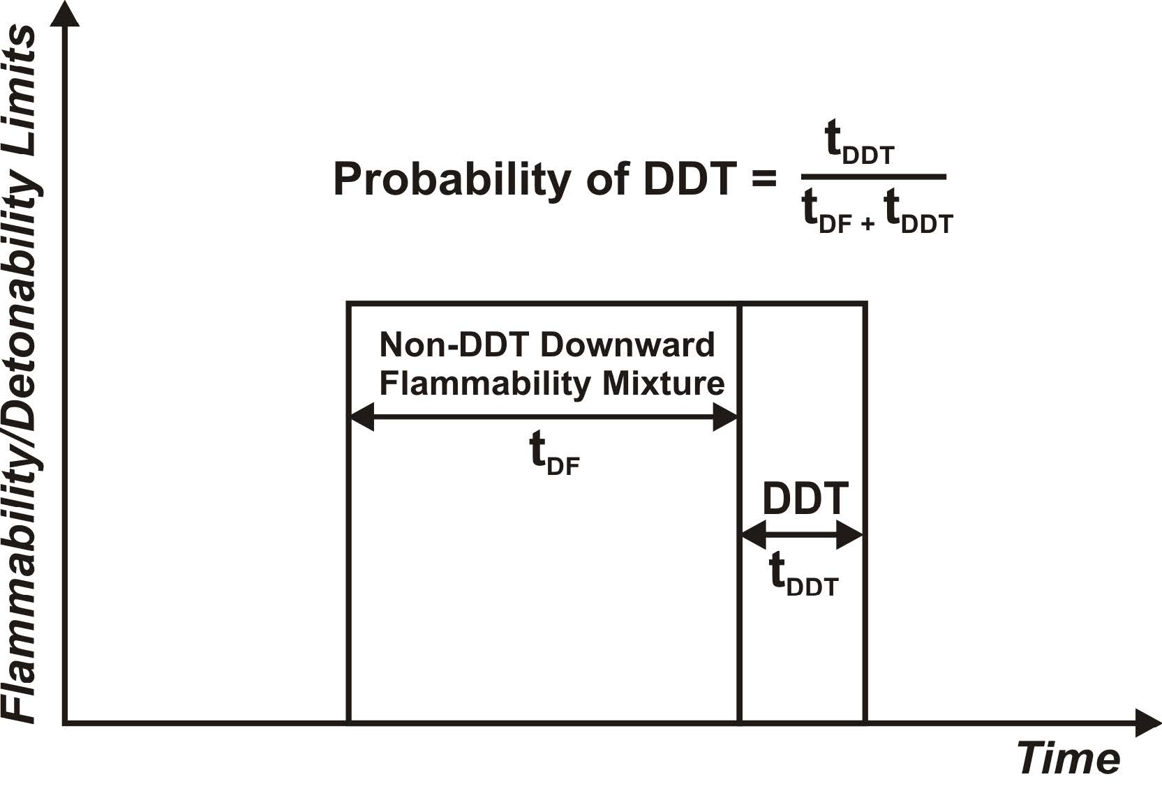 N-16-01_The_Probability_of_DDT_During_Severe_Accidents.jpg