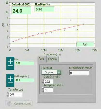 LIRA Delta-G (LDG) Plot – Thermal Damage Identification