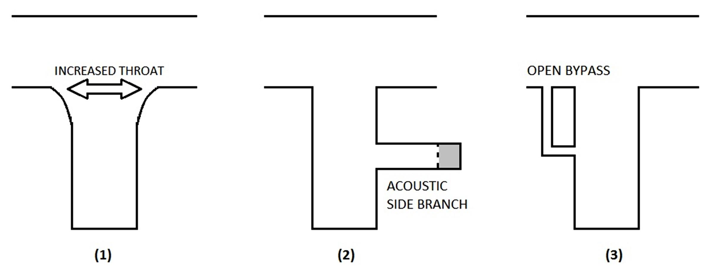 Pipeline Modifications sketch