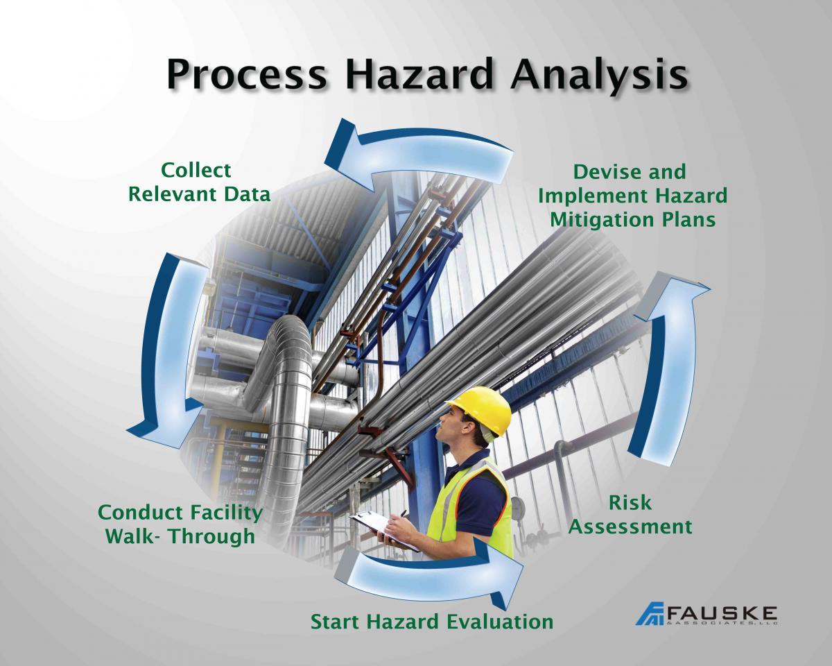 Process Hazard Analysis-1.jpg