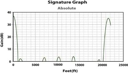 Signature Plot 5-1.png