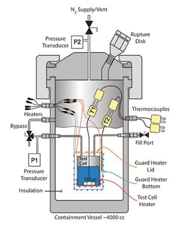 VSP2-diagram-1