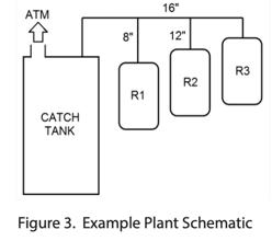 plant-schematic-catch-tank