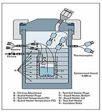runaway chemical vent