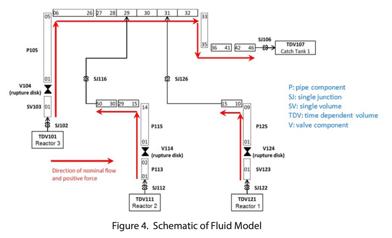 schematic-of-fluid-model