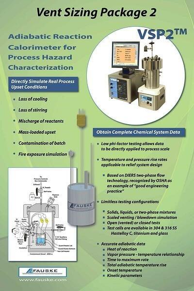 Adiabatic Reaction Calorimeter for Process Hazard Characterization