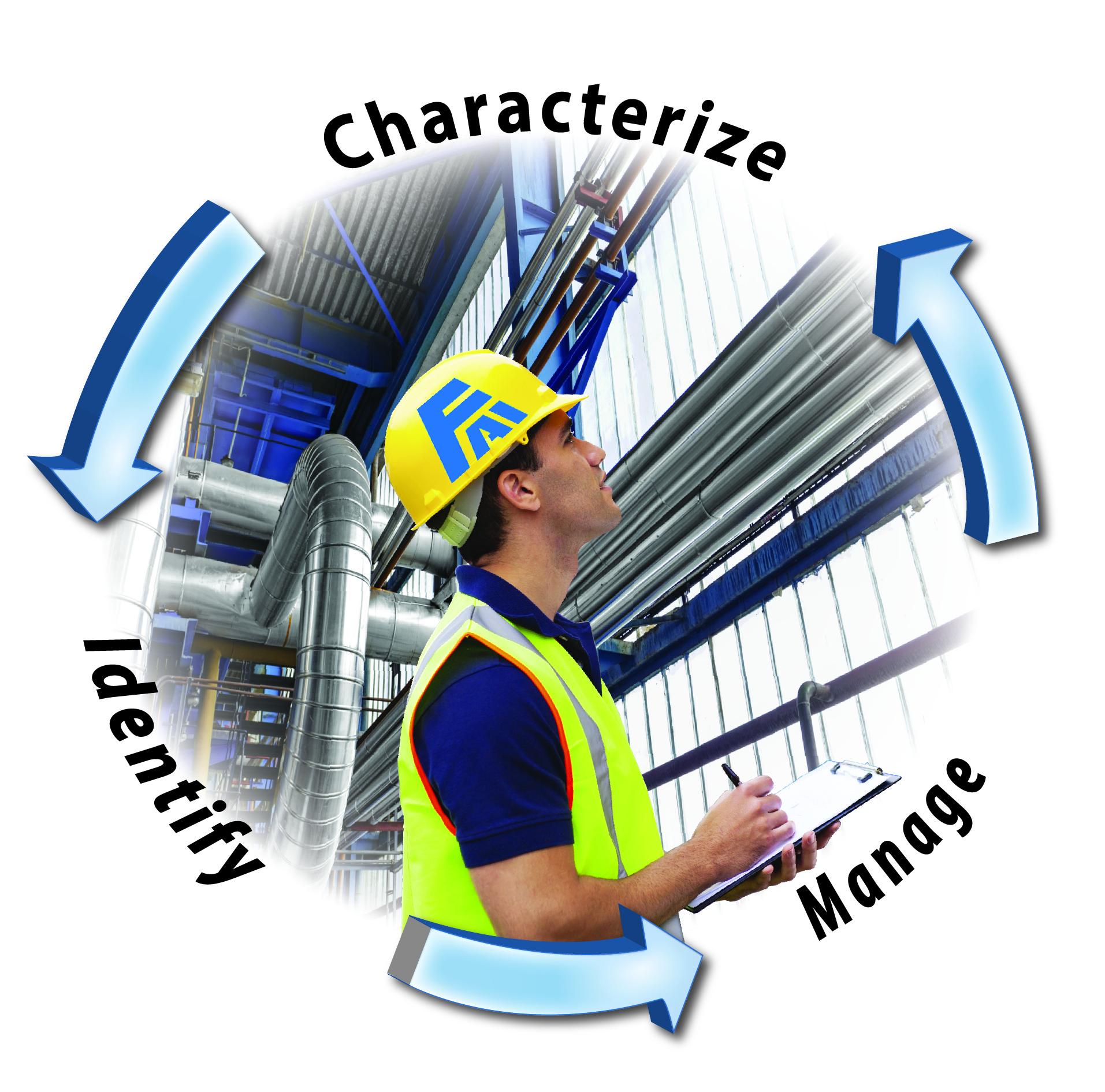DHA-Facilitation-ID-Characterize-Manage