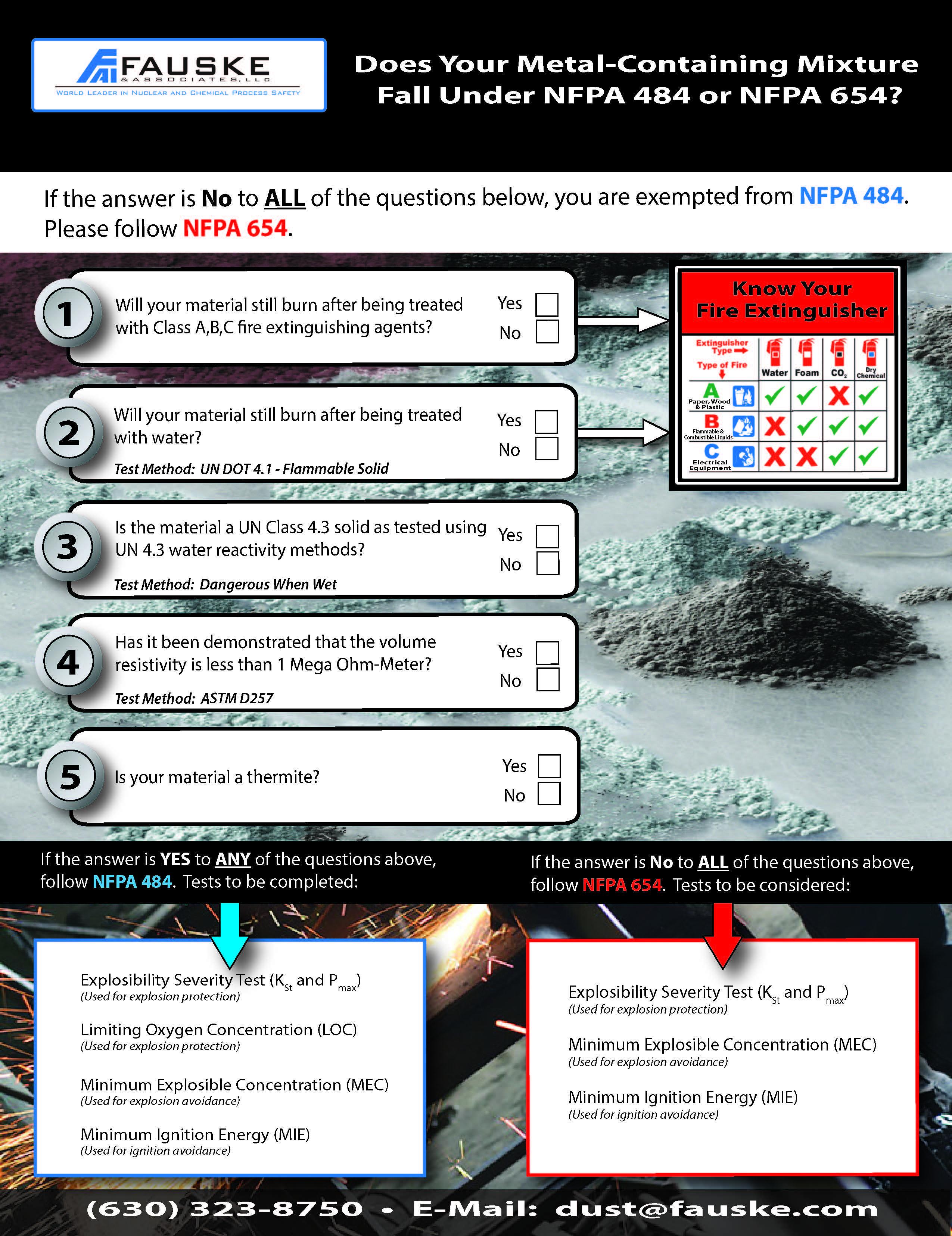 hazardous materials test combustible metal dust